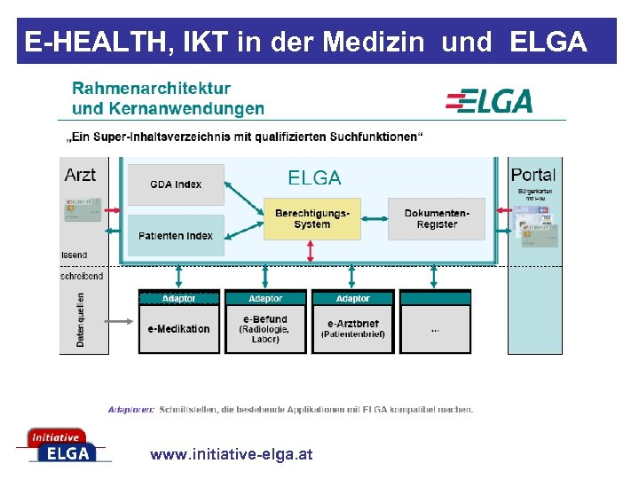 "E-HEALTH, IKT in der Medizin und ELGA Definition der ""ARGE-ELGA"": www. initiative-elga. at"