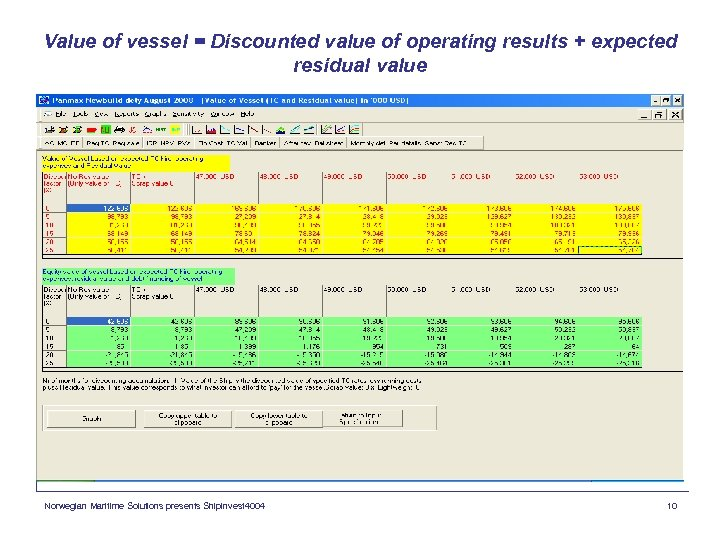 Value of vessel = Discounted value of operating results + expected residual value Norwegian