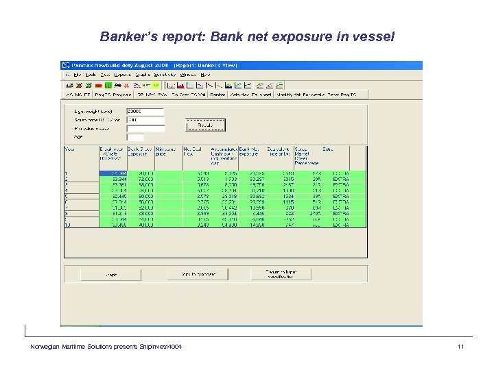Banker's report: Bank net exposure in vessel Norwegian Maritime Solutions presents Shipinvest 4004 11