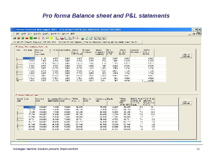 Pro forma Balance sheet and P&L statements Norwegian Maritime Solutions presents Shipinvest 4004 12