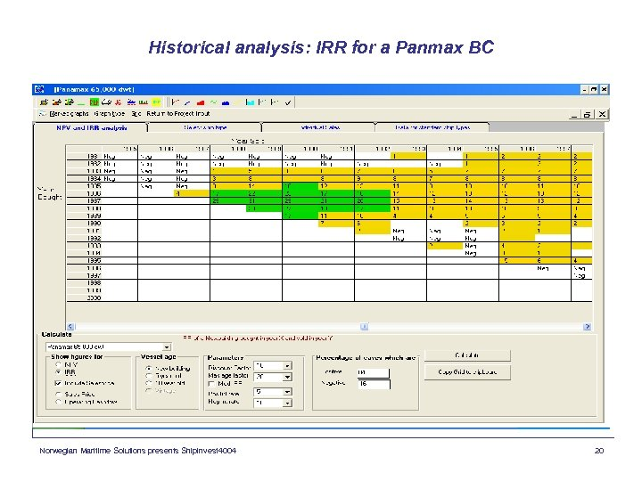 Historical analysis: IRR for a Panmax BC Norwegian Maritime Solutions presents Shipinvest 4004 20