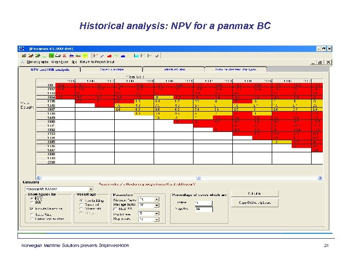 Historical analysis: NPV for a panmax BC Norwegian Maritime Solutions presents Shipinvest 4004 21