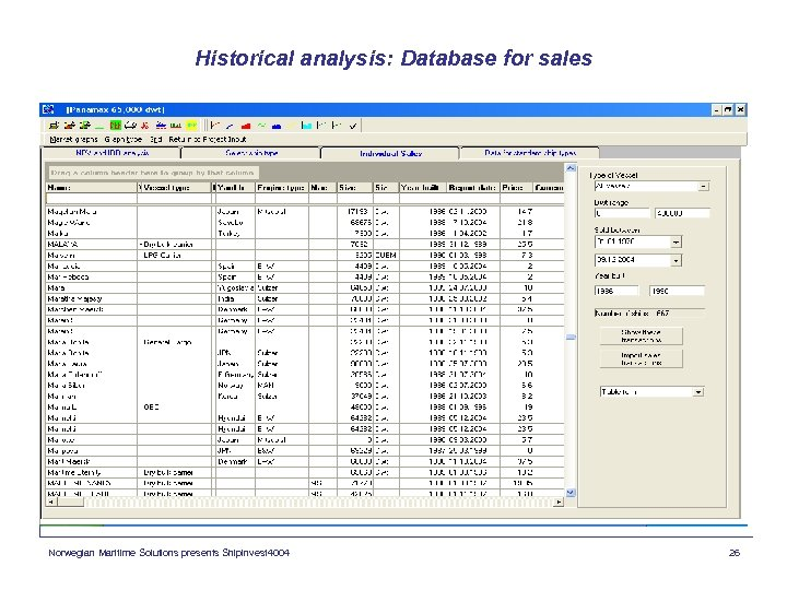 Historical analysis: Database for sales Norwegian Maritime Solutions presents Shipinvest 4004 26
