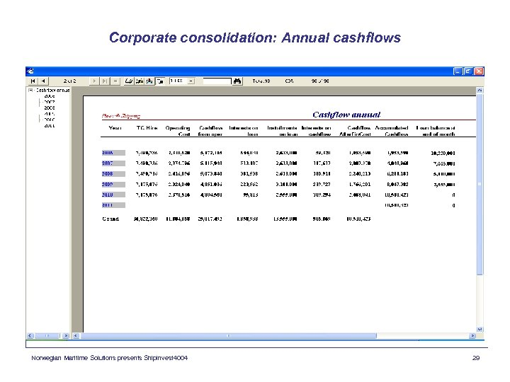Corporate consolidation: Annual cashflows Norwegian Maritime Solutions presents Shipinvest 4004 29