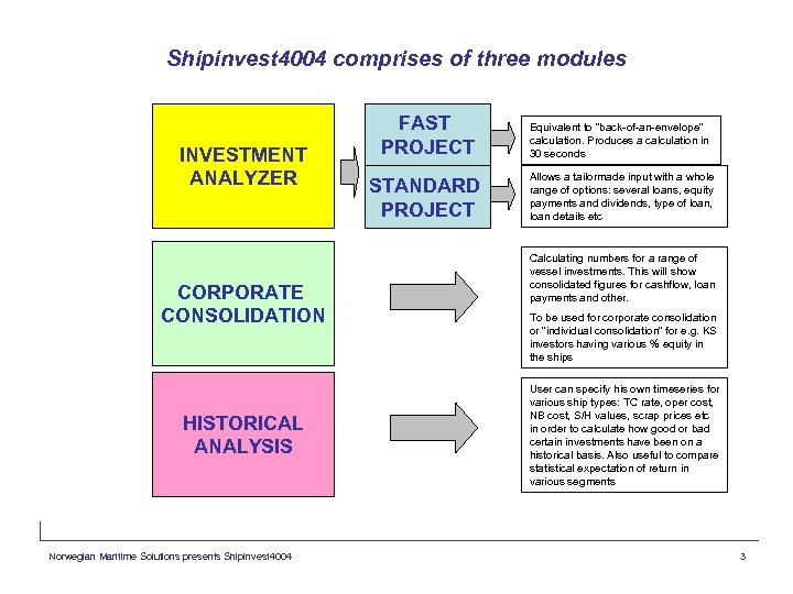 Shipinvest 4004 comprises of three modules INVESTMENT ANALYZER CORPORATE CONSOLIDATION HISTORICAL ANALYSIS Norwegian Maritime