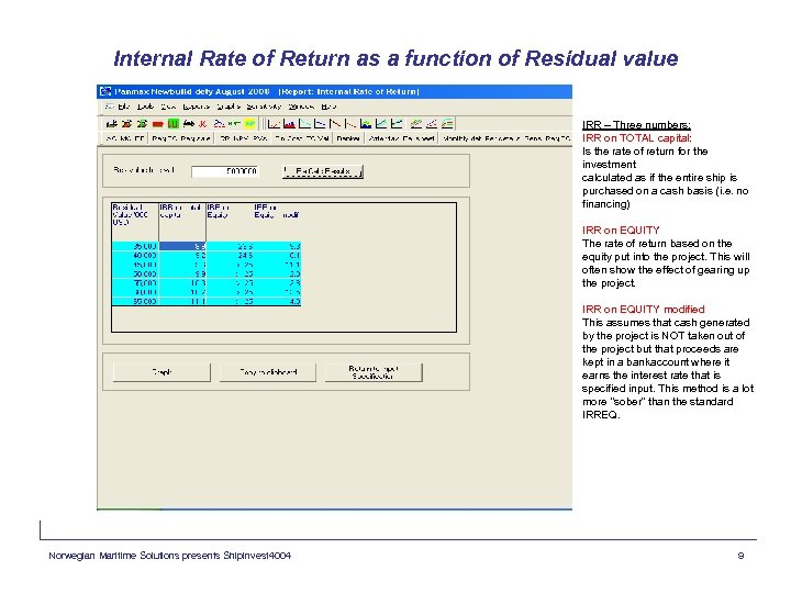 Internal Rate of Return as a function of Residual value IRR – Three numbers: