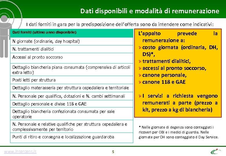 Dati disponibili e modalità di remunerazione I dati forniti in gara per la predisposizione