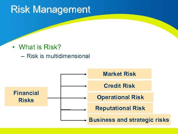 Risk Management • What is Risk? – Risk is multidimensional Market Risk Credit Risk