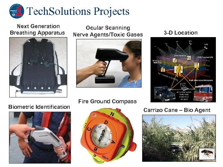 Tech. Solutions Projects Next Generation Breathing Apparatus Biometric Identification Ocular Scanning Nerve Agents/Toxic Gases