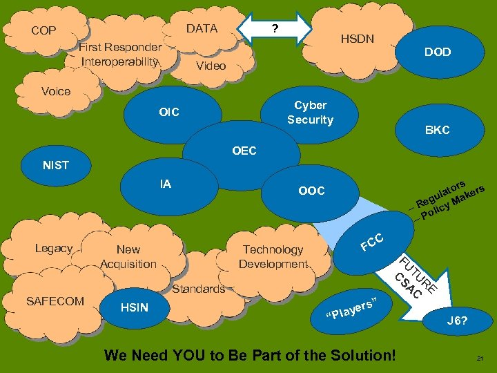 ? DATA COP First Responder Interoperability HSDN DOD Video Voice Cyber Security OIC BKC