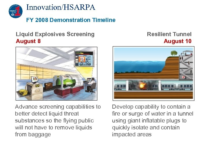 Innovation/HSARPA FY 2008 Demonstration Timeline Liquid Explosives Screening August 8 Advance screening capabilities to