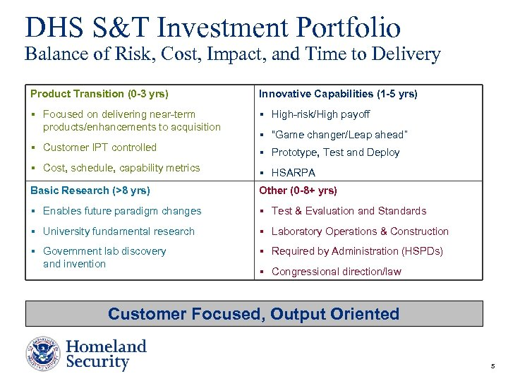 DHS S&T Investment Portfolio Balance of Risk, Cost, Impact, and Time to Delivery Product