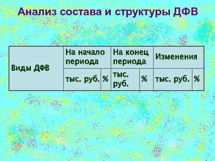 Анализ состава и структуры ДФВ Виды ДФВ На начало На конец Изменения периода тыс.