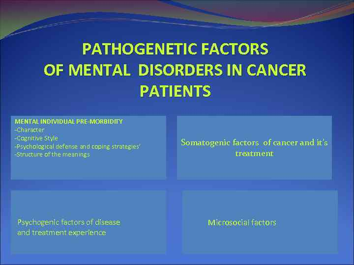 PATHOGENETIC FACTORS OF MENTAL DISORDERS IN CANCER PATIENTS MENTAL INDIVIDUAL PRE-MORBIDITY -Character -Cognitive Style