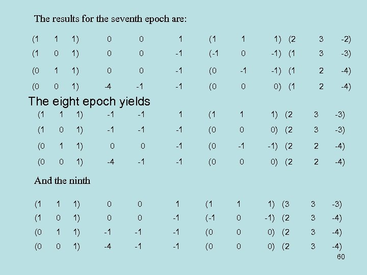 The results for the seventh epoch are: (1 1 1) 0 0 1 (1