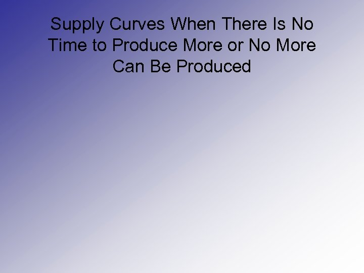 Supply Curves When There Is No Time to Produce More or No More Can