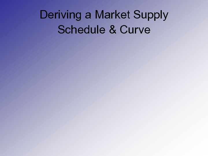 Deriving a Market Supply Schedule & Curve