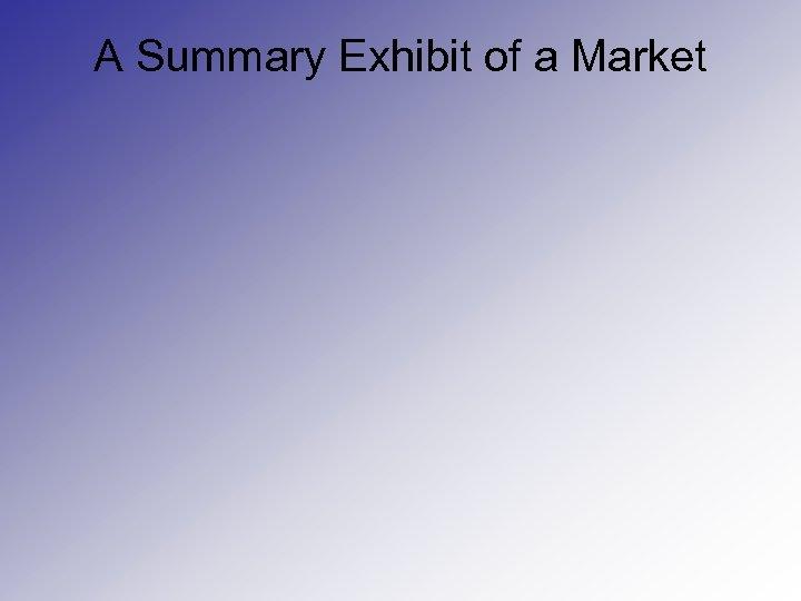 A Summary Exhibit of a Market