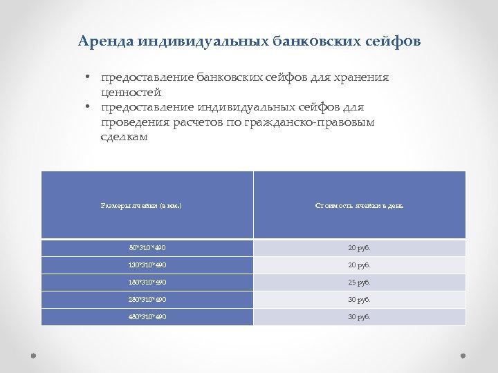 Аренда индивидуальных банковских сейфов • предоставление банковских сейфов для хранения ценностей • предоставление индивидуальных