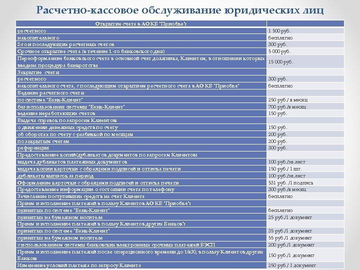 Расчетно-кассовое обслуживание юридических лиц Открытие счета в АО КБ
