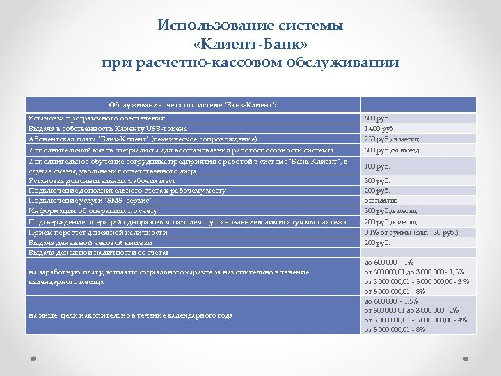 Использование системы «Клиент-Банк» при расчетно-кассовом обслуживании Обслуживание счета по системе