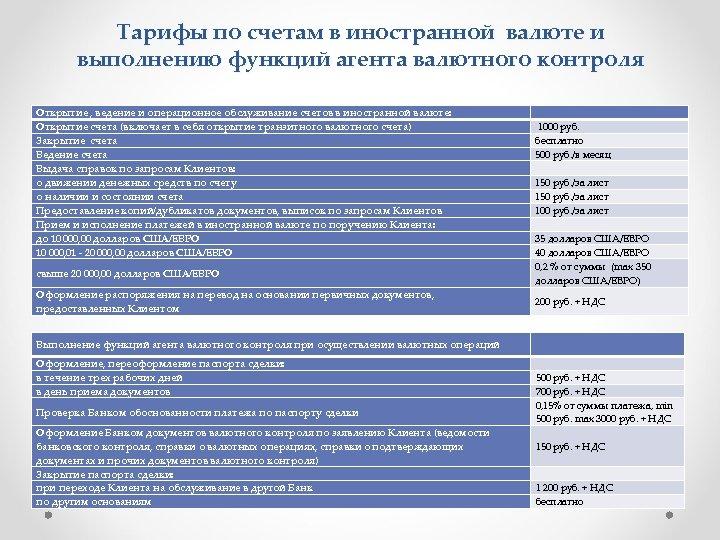 Тарифы по счетам в иностранной валюте и выполнению функций агента валютного контроля Открытие ,