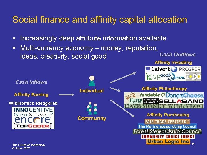 Social finance and affinity capital allocation § Increasingly deep attribute information available § Multi-currency