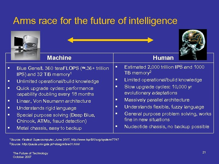 Arms race for the future of intelligence Machine § § § § Blue Gene/L