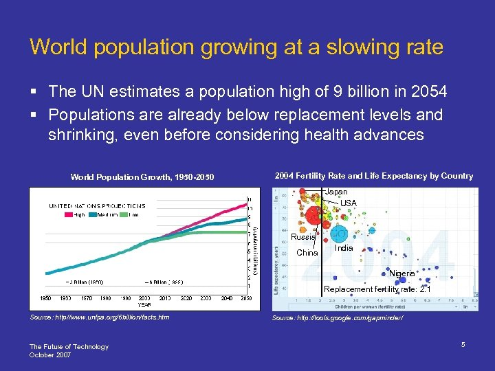 World population growing at a slowing rate § The UN estimates a population high