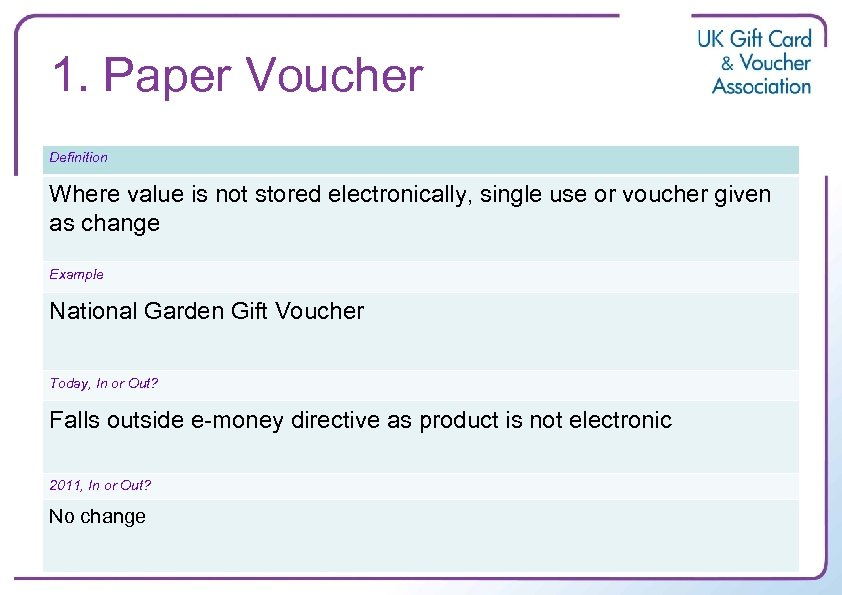 1. Paper Voucher Definition Where value is not stored electronically, single use or voucher