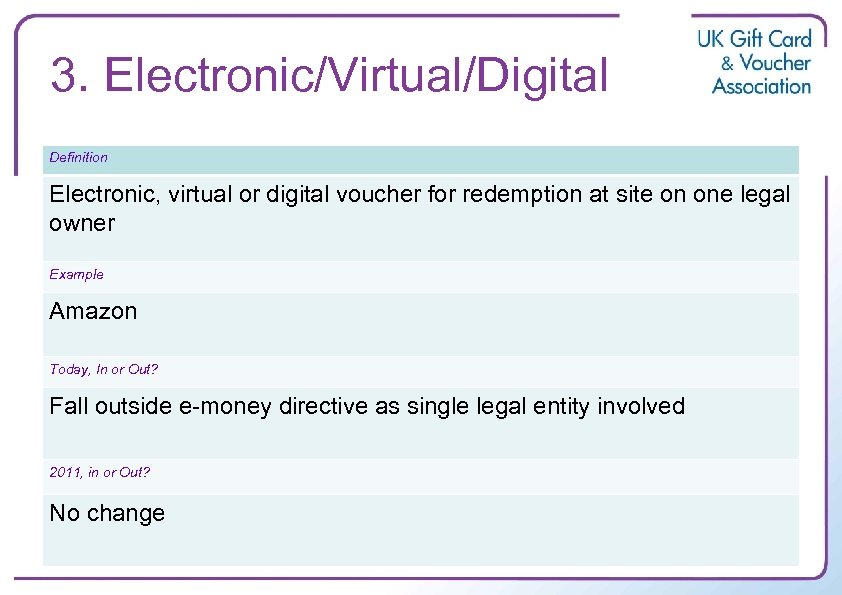 3. Electronic/Virtual/Digital Definition Electronic, virtual or digital voucher for redemption at site on one
