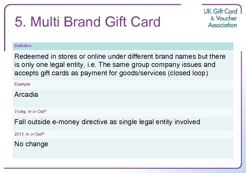 5. Multi Brand Gift Card Definition Redeemed in stores or online under different brand