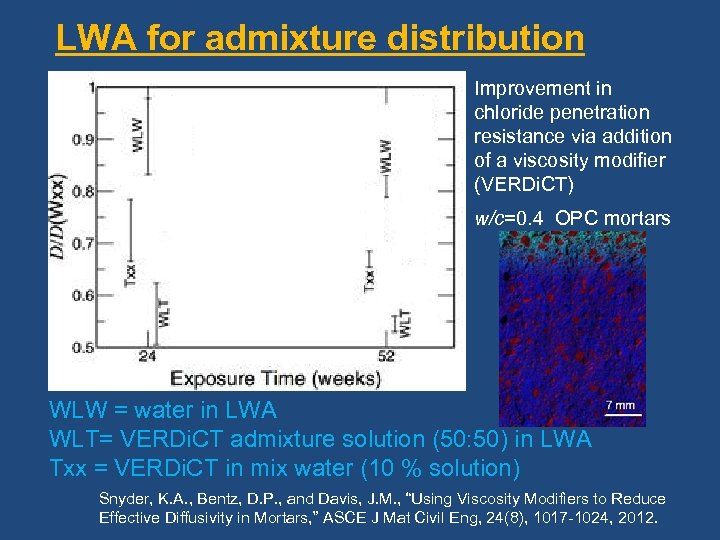 LWA for admixture distribution Improvement in chloride penetration resistance via addition of a viscosity