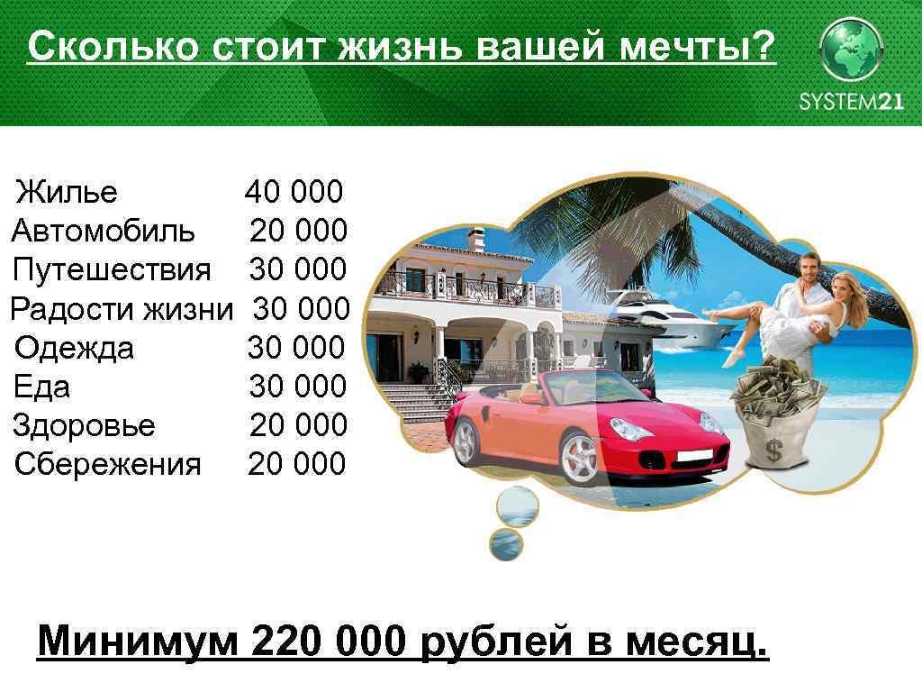 Сколько стоит жизнь вашей мечты? Жилье 40 000 Автомобиль 20 000 Путешествия 30 000