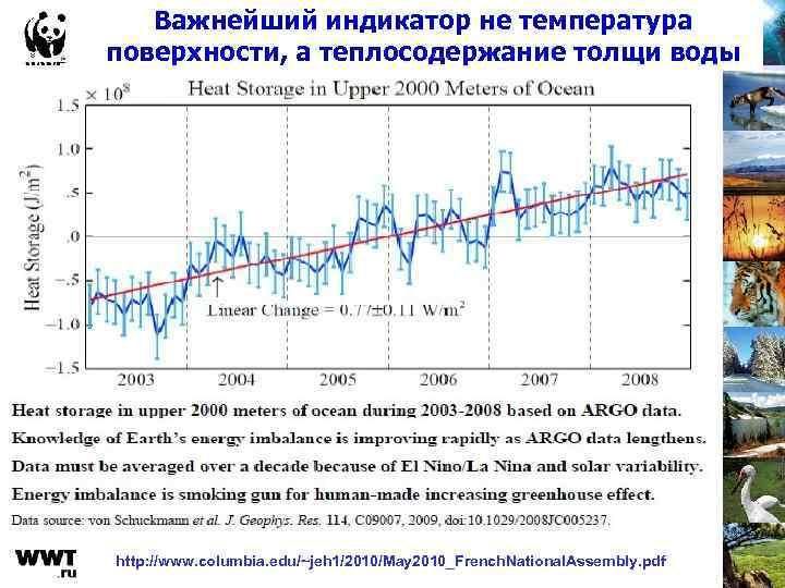 Важнейший индикатор не температура поверхности, а теплосодержание толщи воды http: //www. columbia. edu/~jeh 1/2010/May