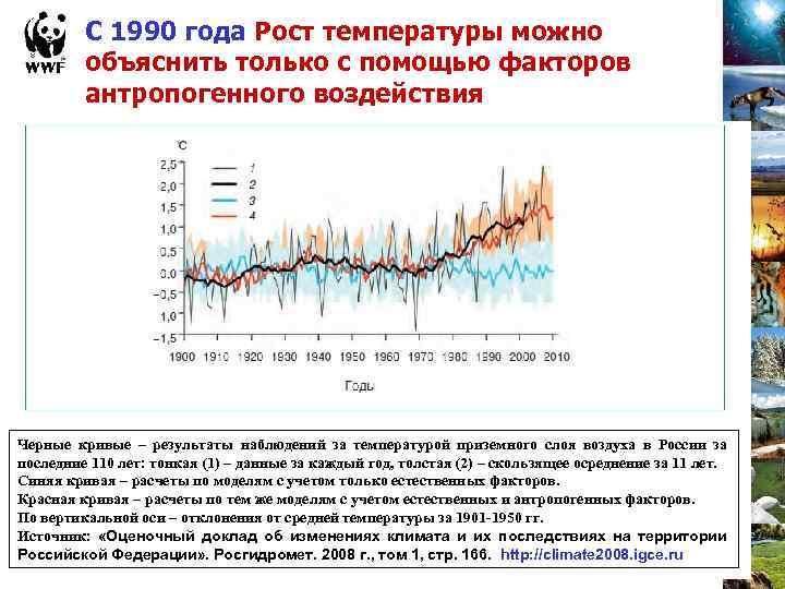 С 1990 года Рост температуры можно объяснить только с помощью факторов антропогенного воздействия Черные