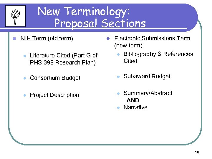 New Terminology: Proposal Sections l NIH Term (old term) l Electronic Submissions Term (new