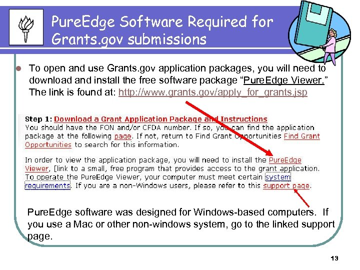 Pure. Edge Software Required for Grants. gov submissions l To open and use Grants.