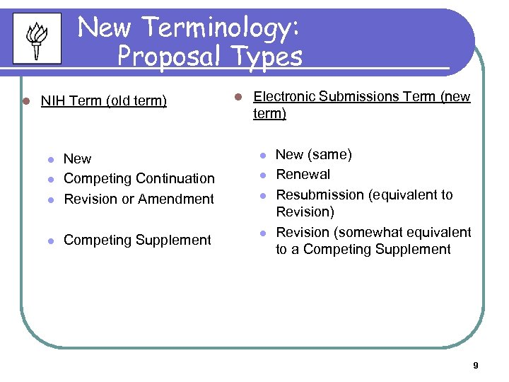 New Terminology: Proposal Types l NIH Term (old term) l Electronic Submissions Term (new