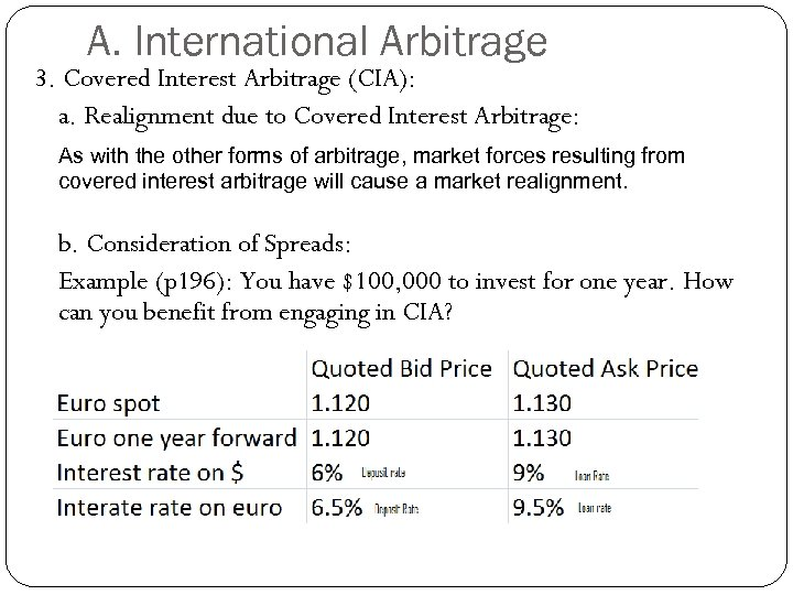 A. International Arbitrage 3. Covered Interest Arbitrage (CIA): a. Realignment due to Covered Interest
