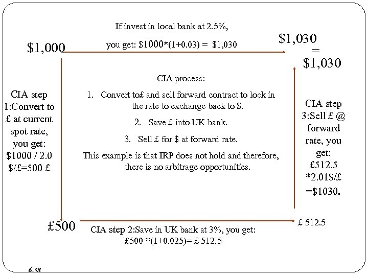 If invest in local bank at 2. 5%, $1, 000 you get: $1000*(1+0. 03)