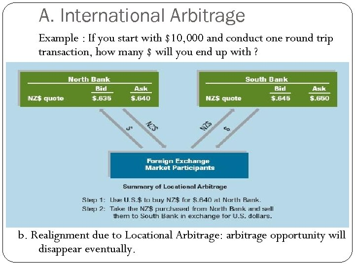 A. International Arbitrage Example : If you start with $10, 000 and conduct one