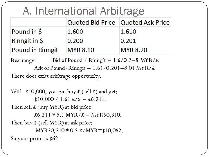 A. International Arbitrage Rearrange: Bid of Pound / Rinngit = 1. 6/0. 2=8 MYR/£