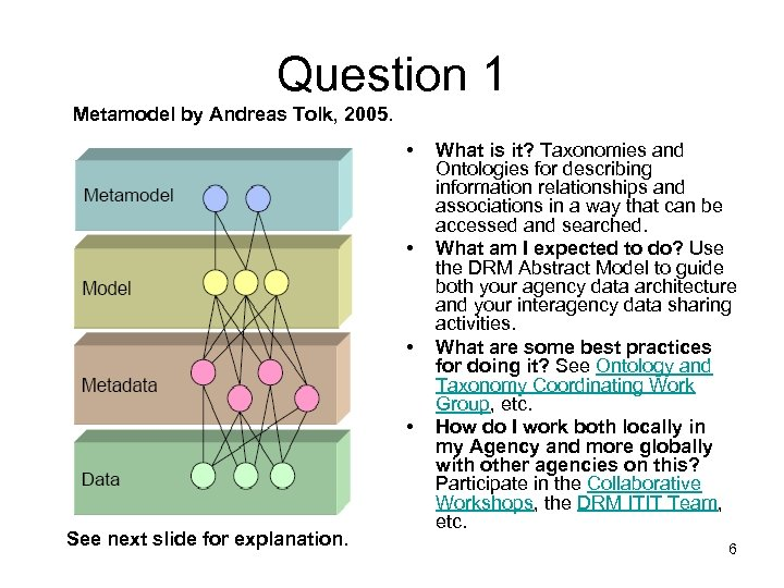 Question 1 Metamodel by Andreas Tolk, 2005. • • See next slide for explanation.