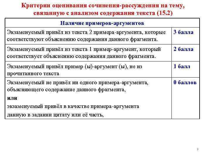 Критерии оценивания сочинения-рассуждения на тему, связанную с анализом содержания текста (15. 2) Наличие примеров-аргументов