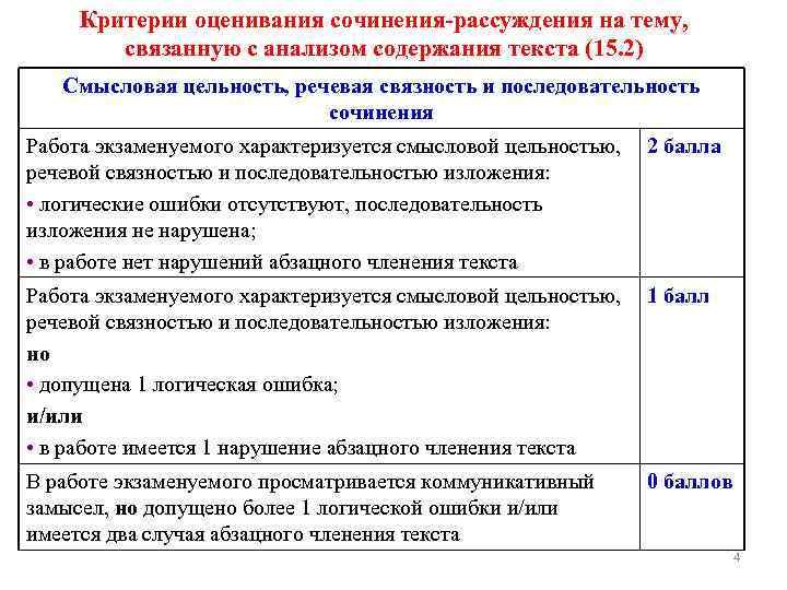 Критерии оценивания сочинения-рассуждения на тему, связанную с анализом содержания текста (15. 2) Смысловая цельность,