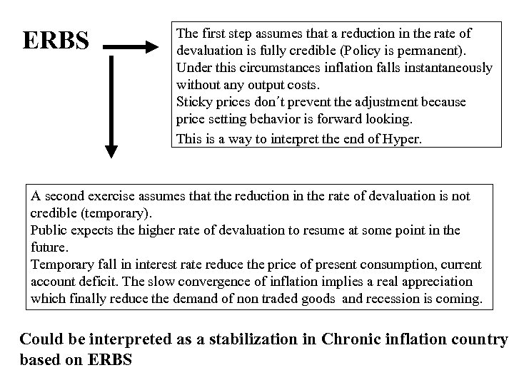 ERBS The first step assumes that a reduction in the rate of devaluation is