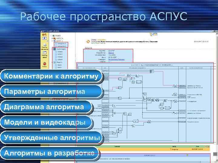 Рабочее пространство АСПУС Комментарии к алгоритму Параметры алгоритма Диаграмма алгоритма 4. Поддержка жизненного цикла