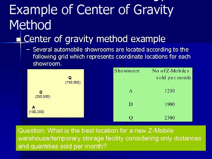 Example of Center of Gravity Method Center of gravity method example n – Several