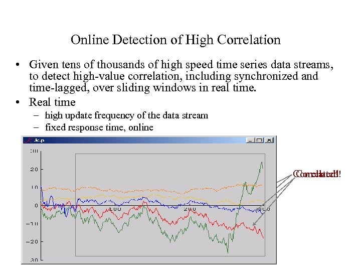 Online Detection of High Correlation • Given tens of thousands of high speed time
